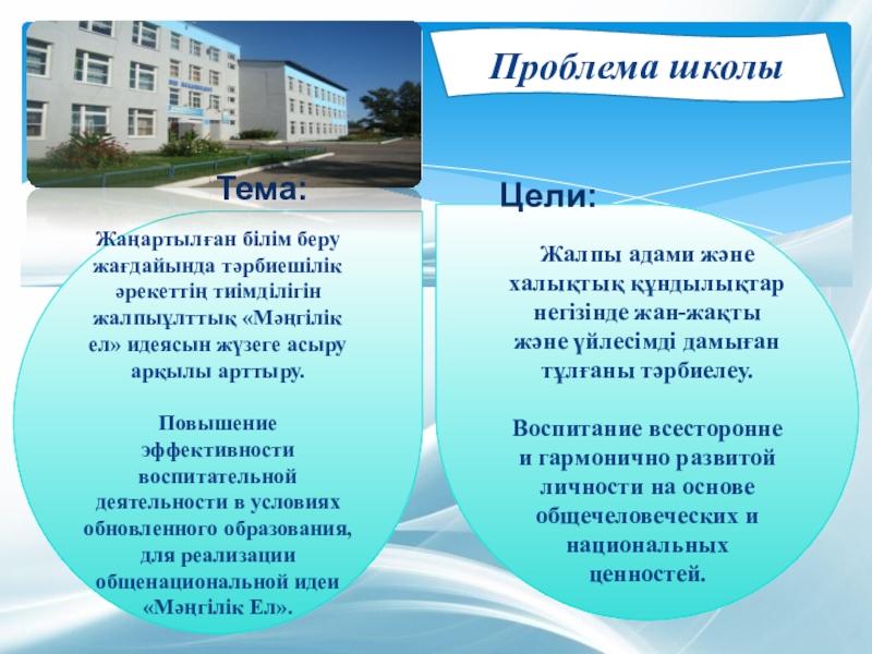 Презентация модели воспитательной работы работа для девушек белгород высокооплачиваемую