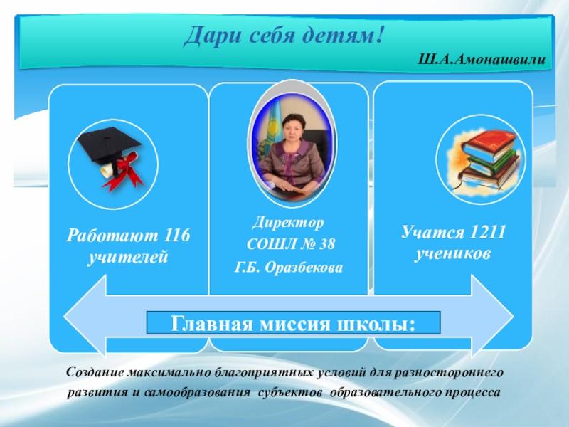 презентация девушка модель воспитательной работы в школе