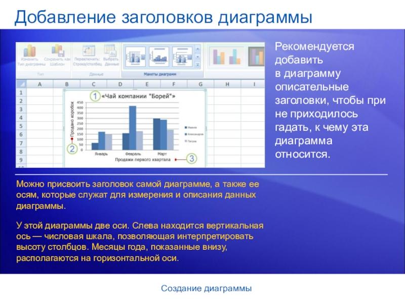 Диаграммы создание сайта управляющая компания отель менеджмент зао официальный сайт