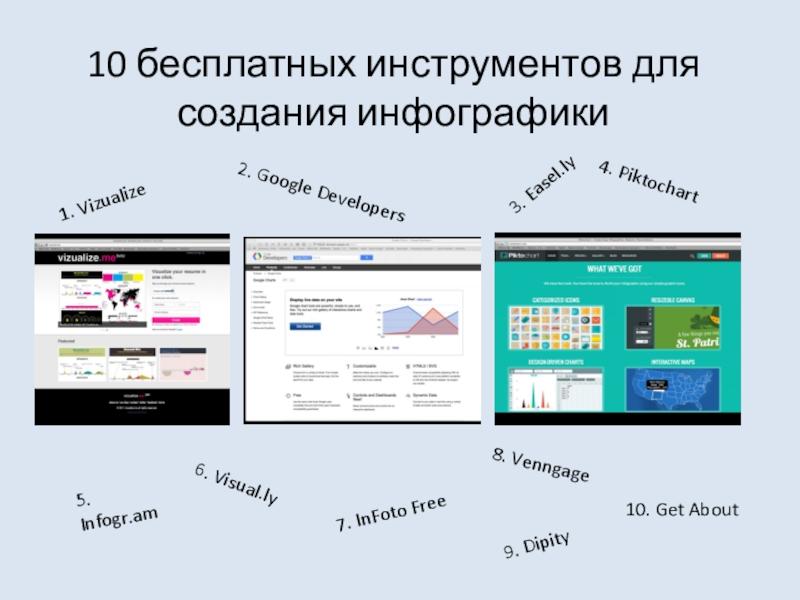 Сайты для создания инфографики онлайн шатура создание сайтов